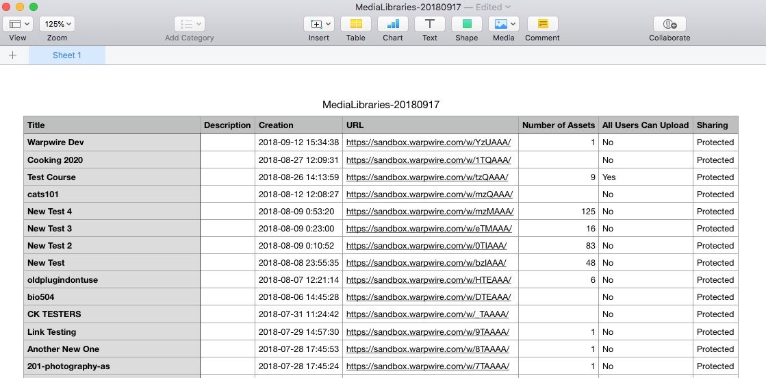 spreadsheet downloaded from the Warpwire video platform showing information about all Media Libraries